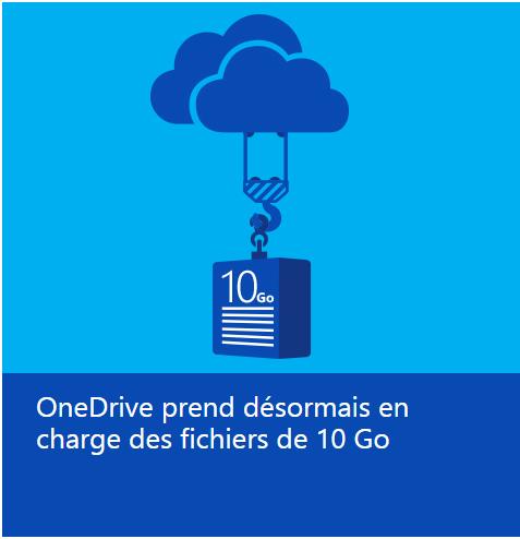 OneDrive accepte les fichiers de 10 Go